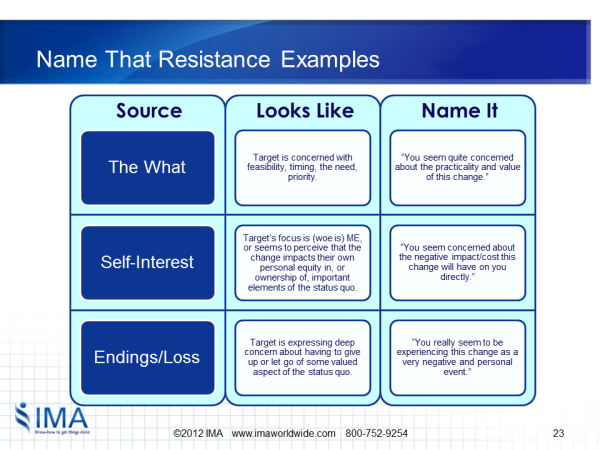 Naming The Resistance to Change resized 600