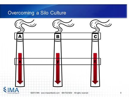 Overcoming Organizational Silos