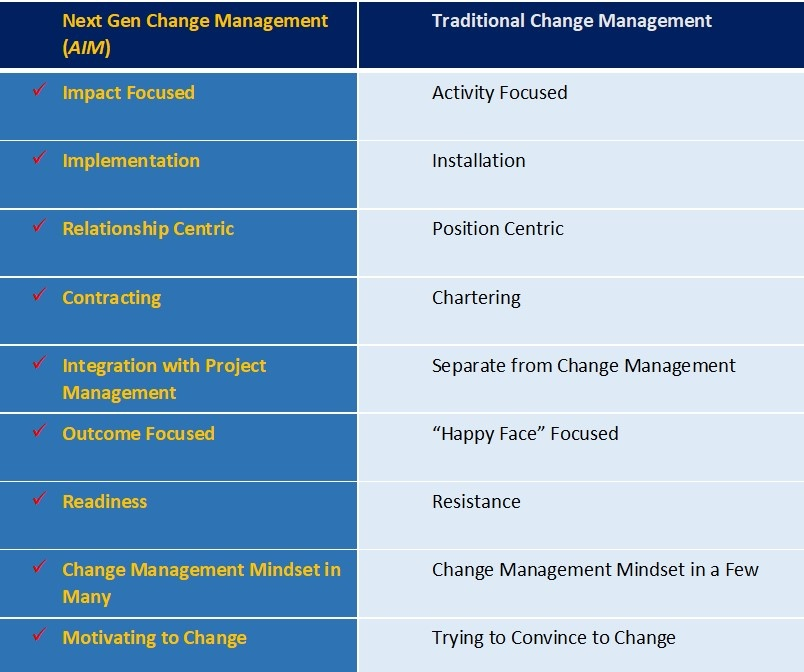 Next Generation Change Management