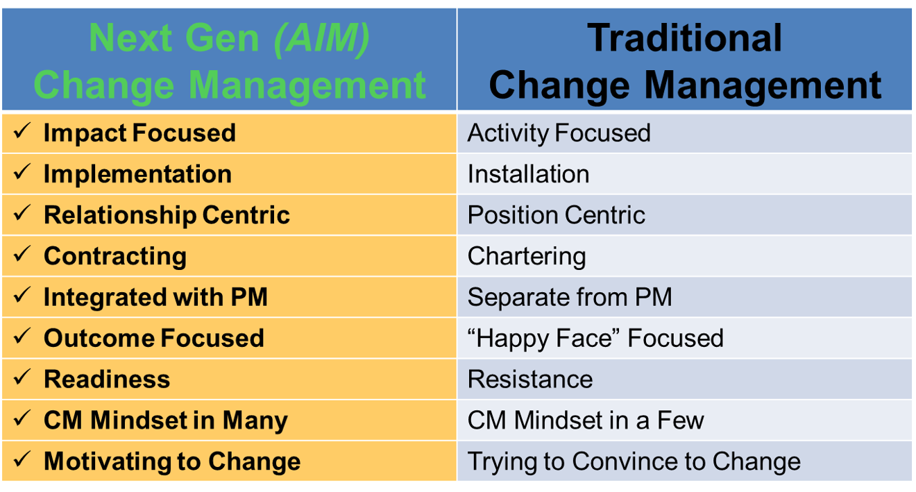 Next Generation Comparison Chart-2