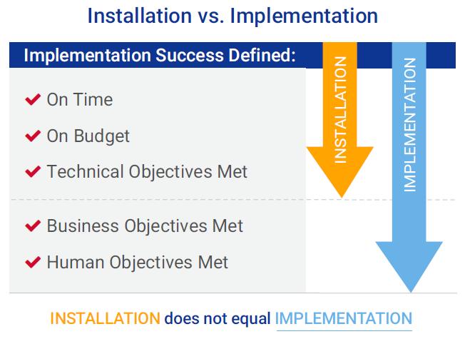 installation vs implementation.png