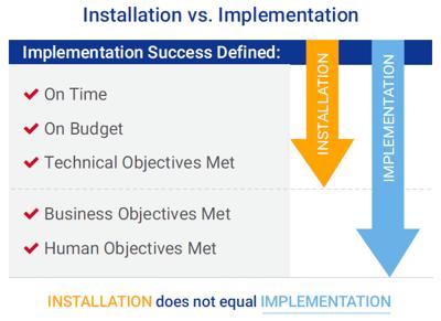 Installation vs Implementation
